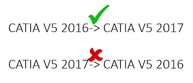 Catia V5 file opening versions