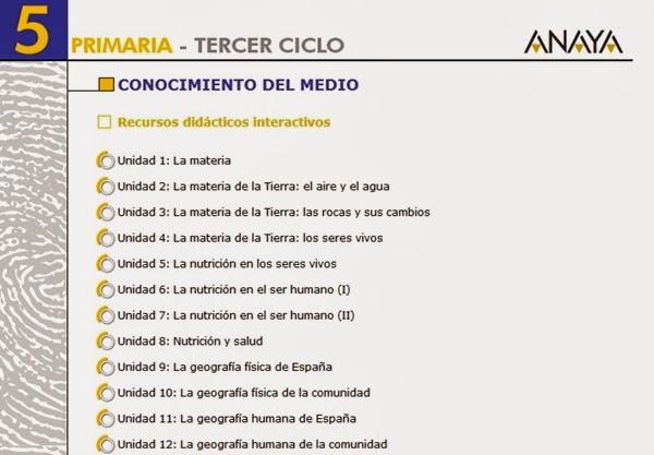 http://www.juntadeandalucia.es/averroes/centros-tic/41009470/helvia/aula/archivos/repositorio/0/177/html/datos/all/10_cono/30_rdi/menu_general_and.html