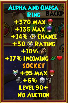 Best Fire Gear (Level 130+) | Wizard101