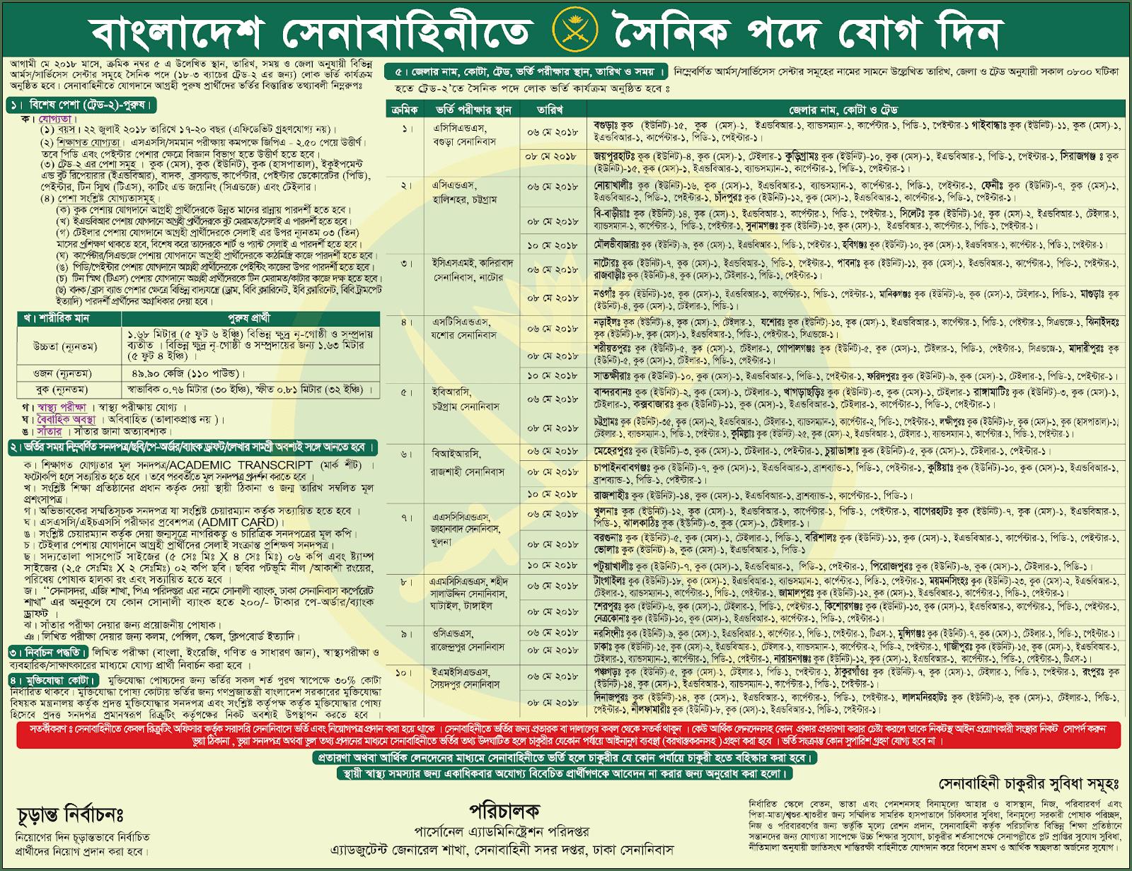 Bangladesh Army Job Circular 2018
