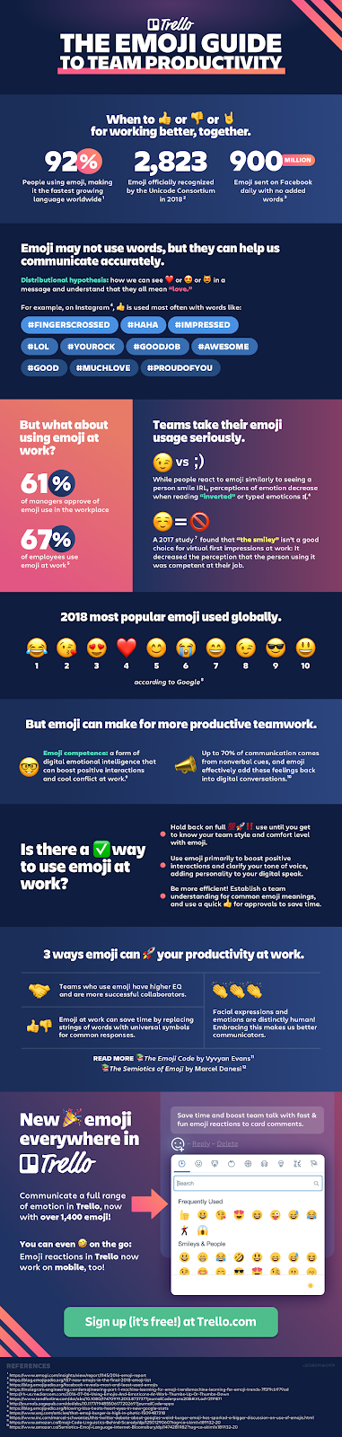 Use Emojis to Make your Team more Productive #infographic
