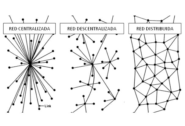 sistema distribuito bitcoin