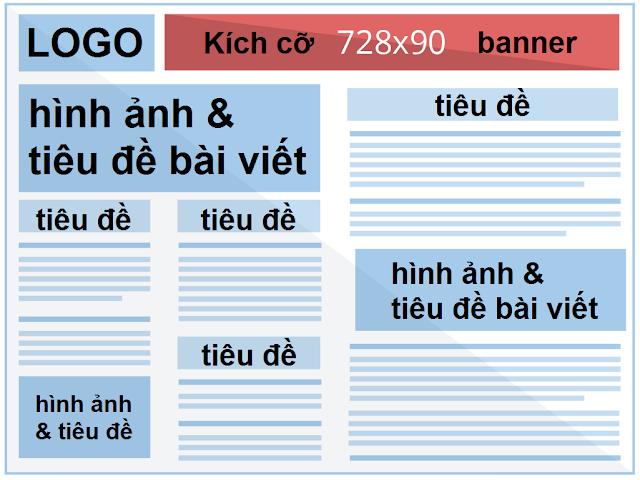 728x90 CÁC KÍCH THƯỚC ĐẶT QUẢNG CÁO BANNER & ADSENSE TRÊN CÁC TẠP CHÍ BLOG/WEBSITE