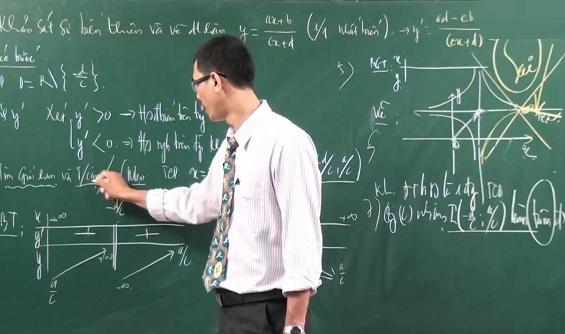Học khối A có thể lựa chọn trở thành giáo viên