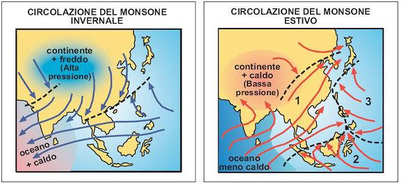 Cos'è il monsone? • Scuolissima.com