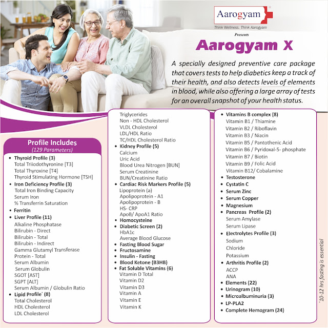Aarogyam X - Advanced Diabetic Screen with Multi Vitamin and Urinogram + Other Vital Tests @ Rs 2250 / 129 tests