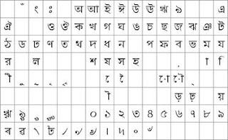 bangla chart