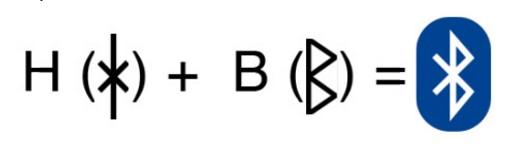 origin of Bluetooth
