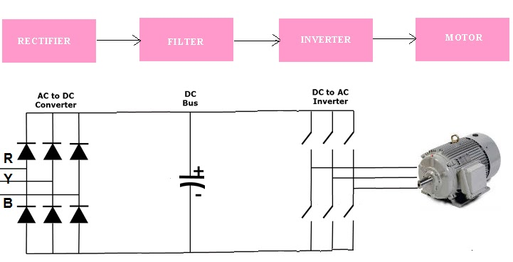 vfd wiring symbol smart wiring diagrams u2022 rh emgsolutions co