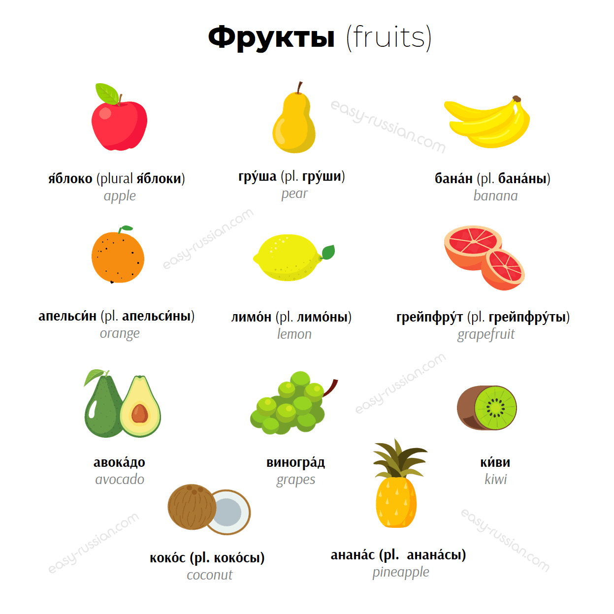 Names of Fruit in Russian