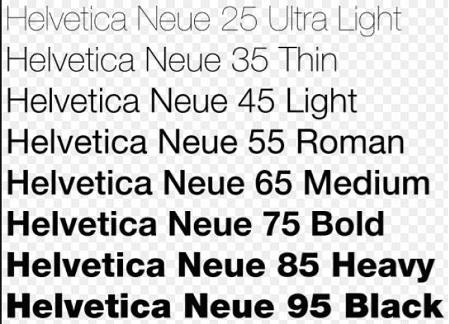 Helvetica - font chữ thường dùng trong name card