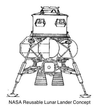 NEW PAPYRUS: The SLS and the Case for a Reusable Lunar Lander
