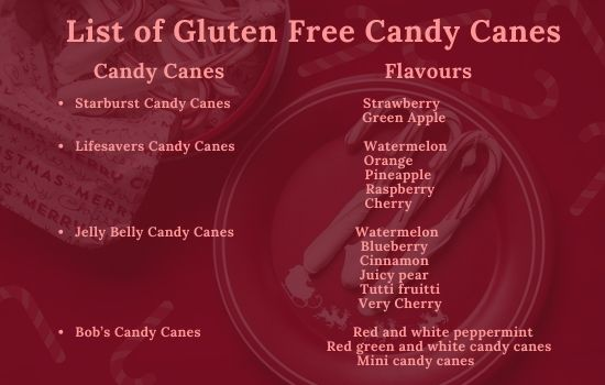 List of Gluten-Free Candy Canes