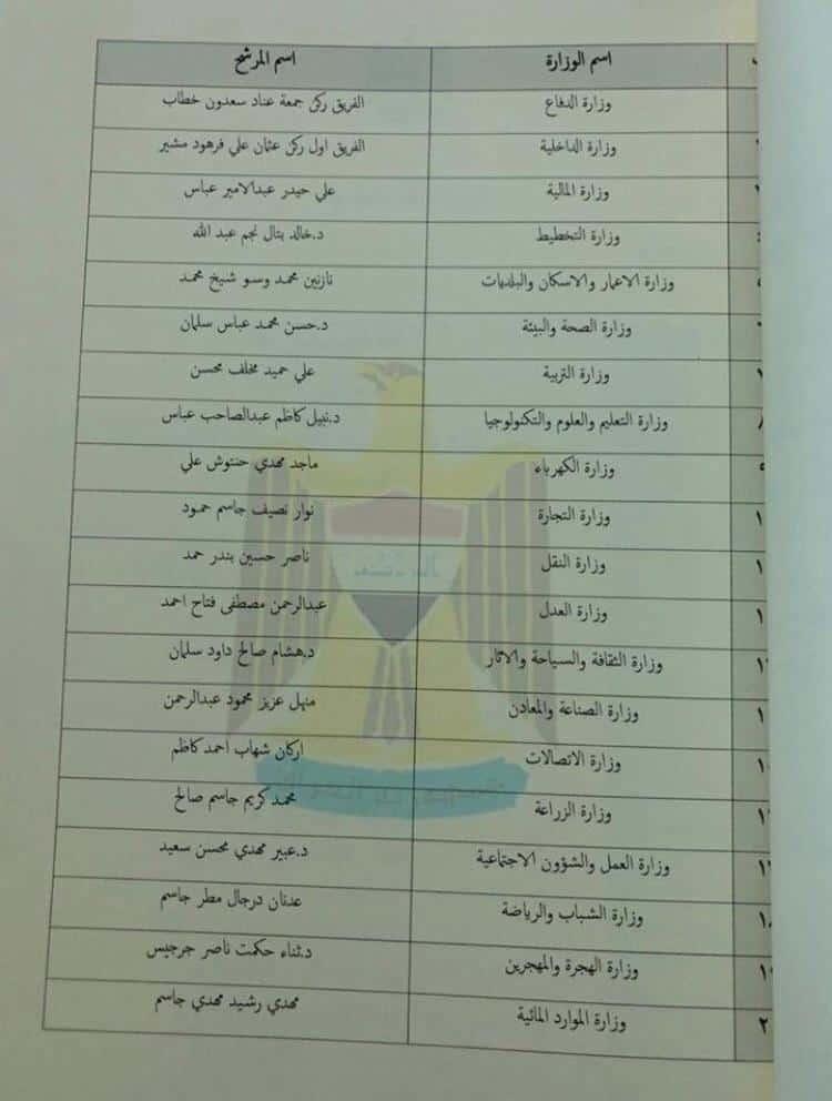 وصول-قائمة-مرشحي-كابينة-الكاظمي-إلى-مجلس-النواب-للتصويت-عليها-وثيقة