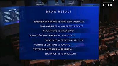 Hasil Drawing Babak 16 Besar(Perdelapanfinal) UCL