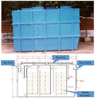 tangki biofil, dimensi biofil, pemasangan biofilter