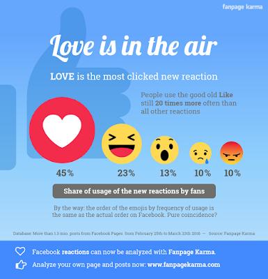 facebook-reacciones-amor