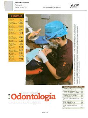 Odontontología UNITEC: Segundo lugar en el ranking de mejores universidades - Featured Image