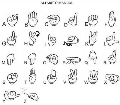 Ivan Diesel: Problema de Quantidade de Configuração de Mão