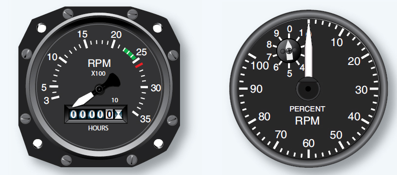 Mechanical Movement Indicators - Aircraft Instrument Systems