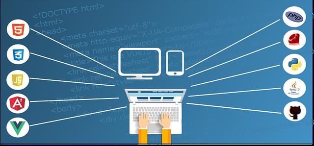 Memahami Dasar Pemrograman Web Dalam Waktu 5 Menit - Masbasyir.com