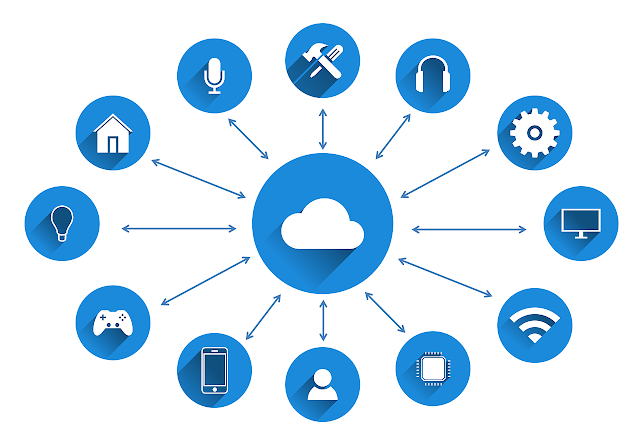 Cloud Computing Definition and Avdantages