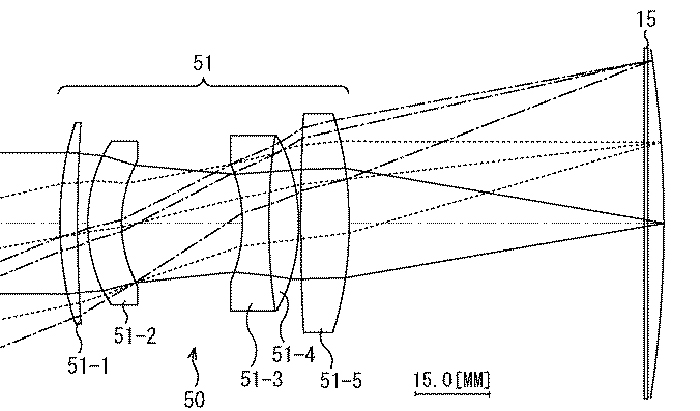 Оптическая схема объектива Sony 400mm f/2.8 для изогнутого сенсора