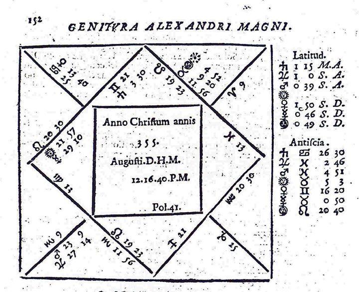 Αστρολογία κατά την ημερομηνία γέννησης μονόκερος πίνακας γνωριμιών