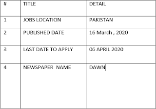 Oil&Gas development company limited(OGDCL)JOBS 2020 download OGDCL application form latest