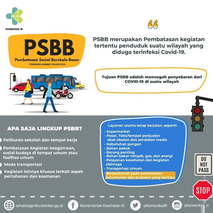 Presiden Jokowi, PSBB Tidak Diberlakukan Seragam, Tapi Lihat Kondisi Daerah