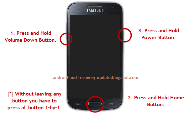 Galaxy Star Pro Dous GT-S7262 Flash CWM Recovery & Root ~ android