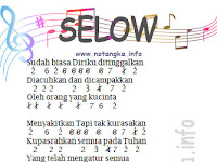Not Angka Selow by Wahyu - Seruling Pianika