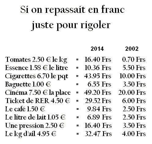 Prix Cafe Franc