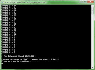 Program C++ Menghitung Frekuensi Kemunculan Huruf