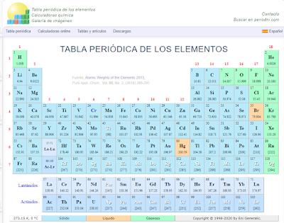 https://www.periodni.com/es/tabla_periodica_de_los_elementos.html