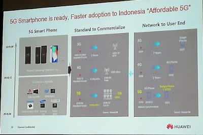 Kesiapan smartphone 5G mempercepat adopsi teknologi 5G