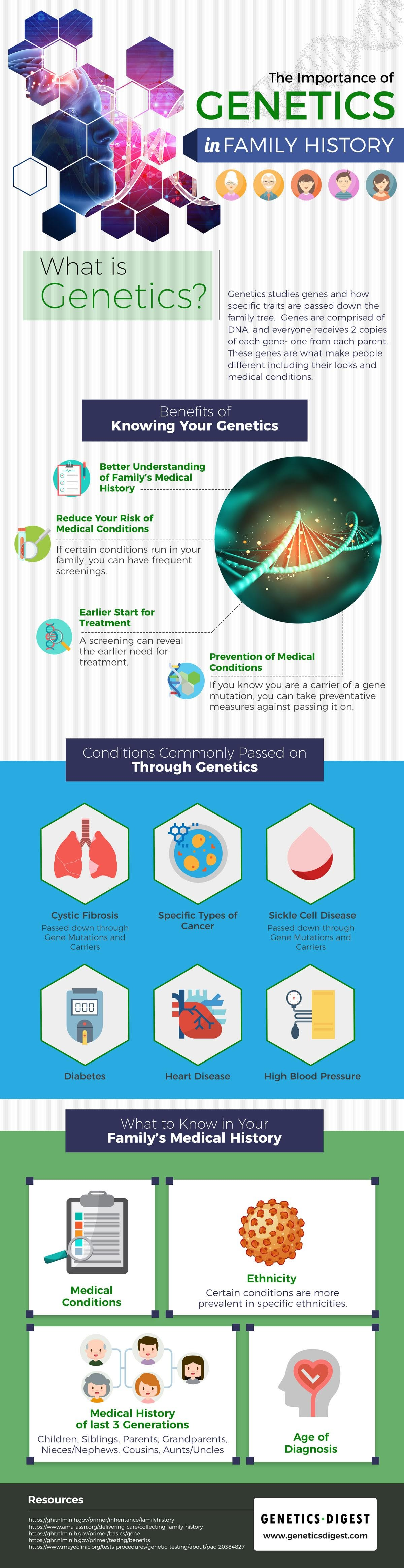 The Importance of Genetics in Family History #Infographic