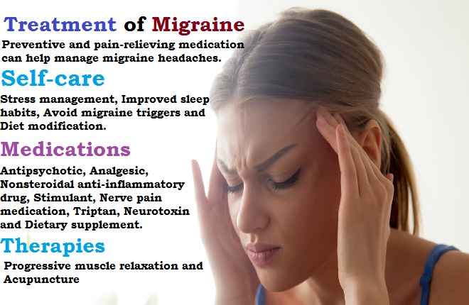 Treatment of Migraine