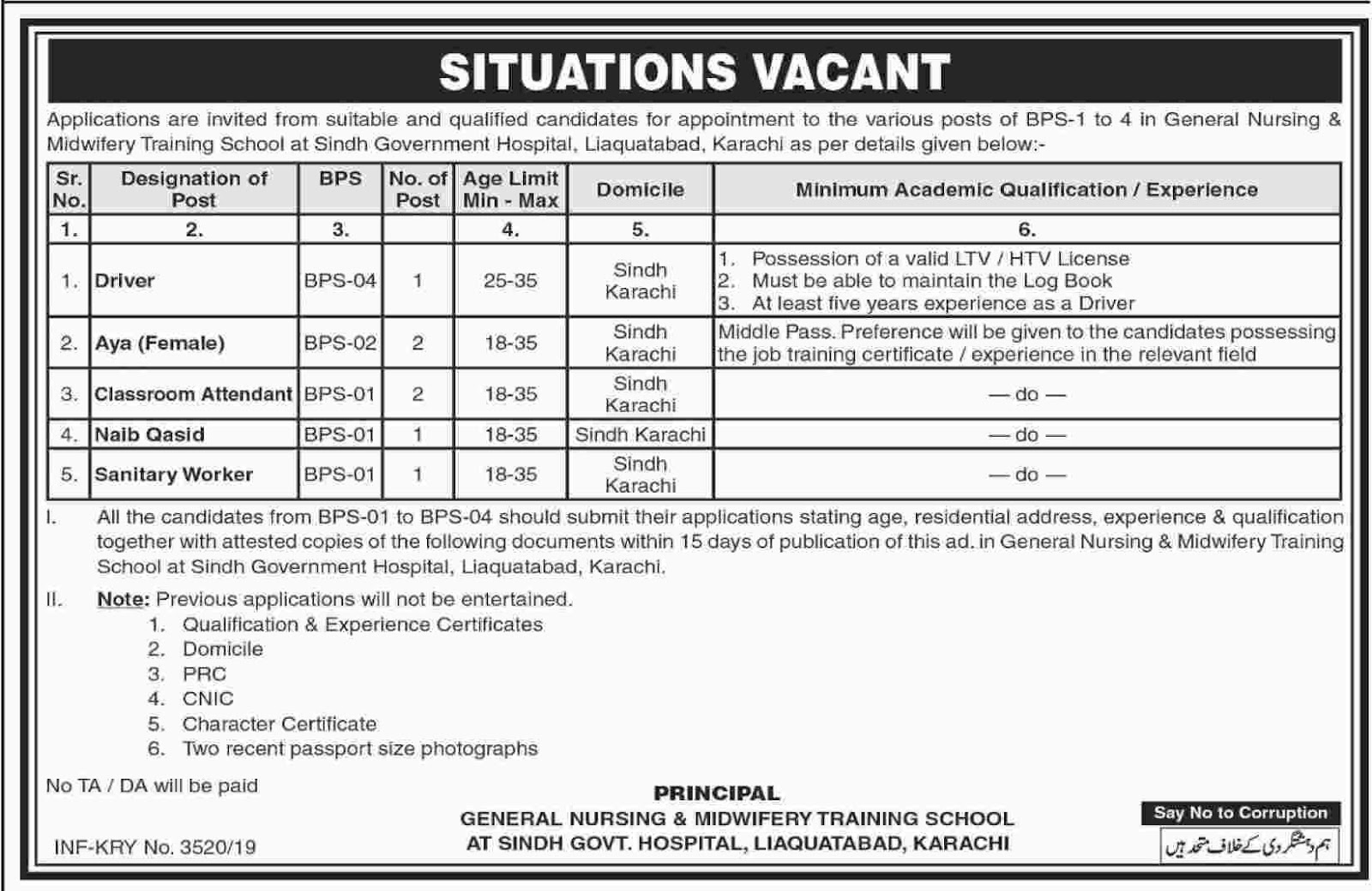Jobs In Sindh Govt Hospital Liaquatabad Karachi