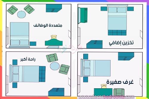 مخطط ترتيب اثاث غرف نوم من سرير ، خزانة ملابس، دواليب وتسريحة
