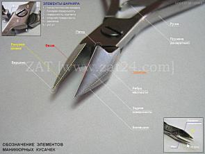 Обозначение элементов и составные части маникюрных кусачек