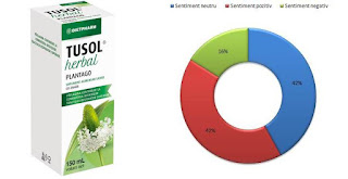 Pareri Sirop Tusol Herbal Plantago