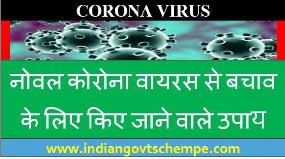 Novel+Corona+Virus