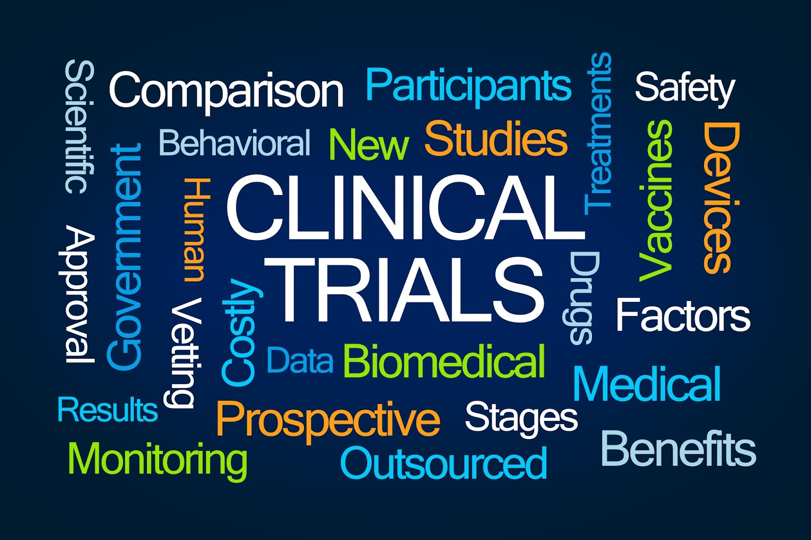 Clinical Study - Accord Clinical Research
