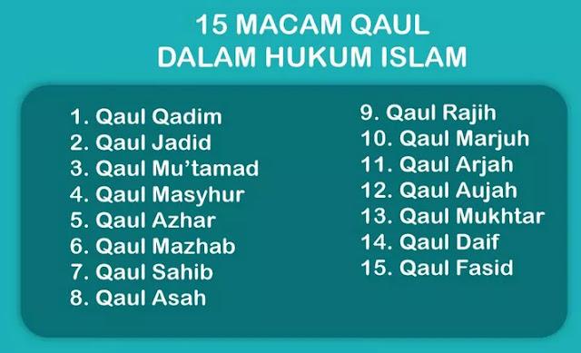 15 Macam Qaul Dalam Fiqih Islam