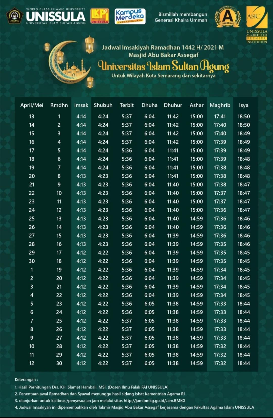 jadwal imsakiyah ramadhan 1442 hijriyah kota semarang