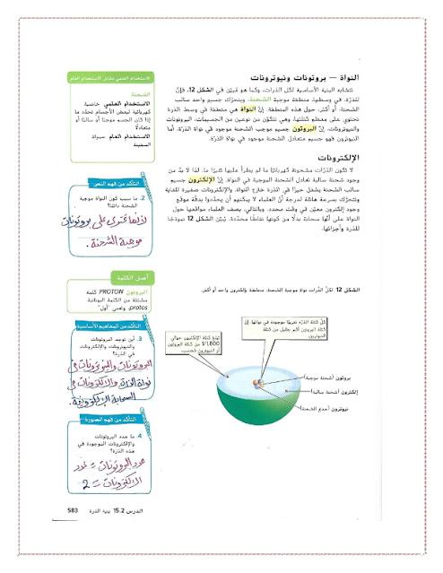حل درس بنية الذرة