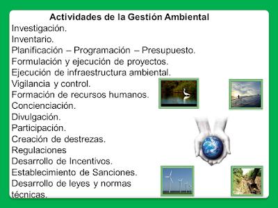 Actividades de la Gestión Ambiental