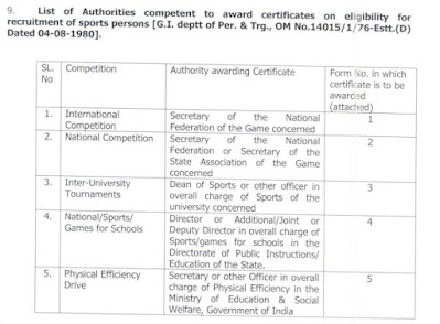 UP Postal Circle Recruitment 2021 46 Sports Person Posts