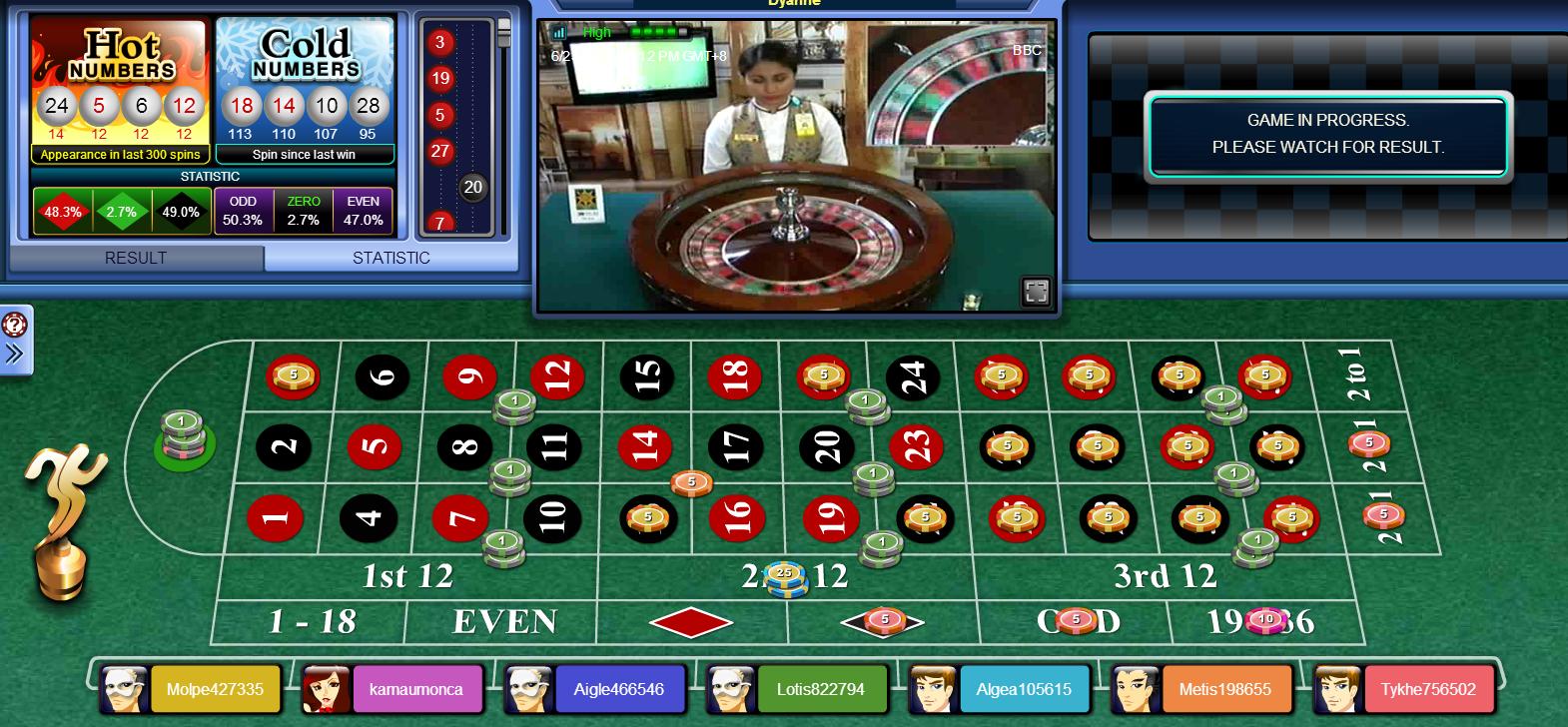 Cara Daftar Sbobet Casino ~ Casino Sbobet